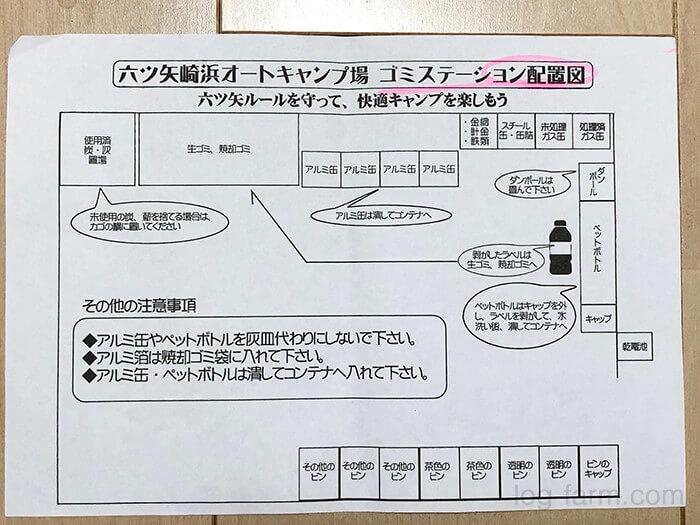 六ツ矢崎浜オートキャンプ場のゴミ分別ルール