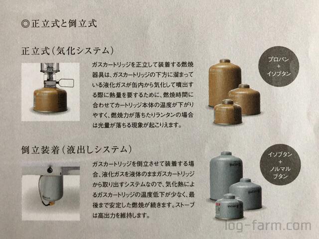 正立式(気化システム)と倒立式(液出しシステム)の説明