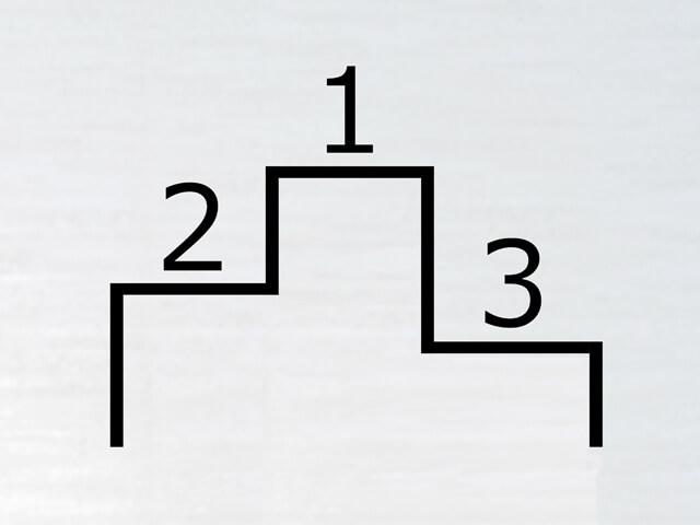ランキングのイメージ